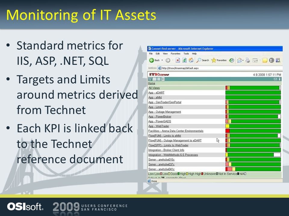 Monitoring of IT Assets Standard metrics for IIS, ASP,.NET, SQL Targets and Limits around metrics derived from Technet Each KPI is linked back to the Technet reference document