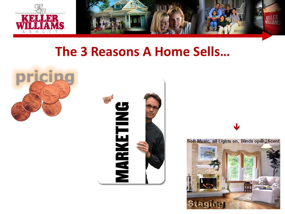 The 3 Reasons A Home Sells… 