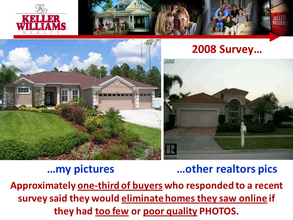 2008 Survey… Approximately one-third of buyers who responded to a recent survey said they would eliminate homes they saw online if they had too few or poor quality PHOTOS.