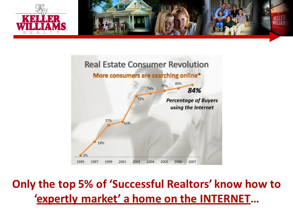 Only the top 5% of 'Successful Realtors' know how to 'expertly market' a home on the INTERNET…