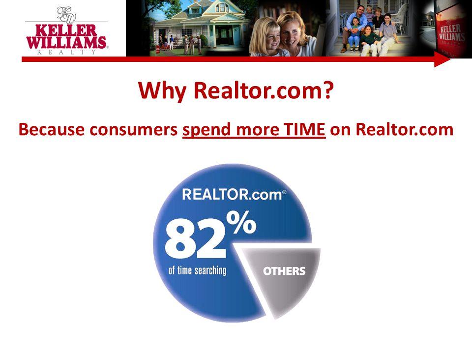 Why Realtor.com Because consumers spend more TIME on Realtor.com