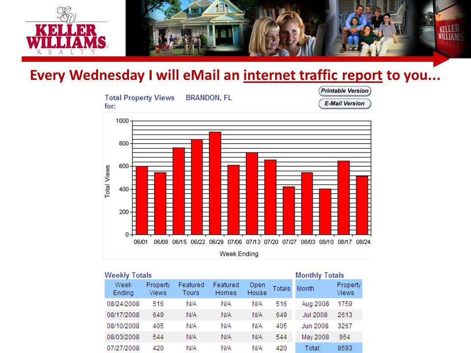 Every Wednesday I will eMail an internet traffic report to you...