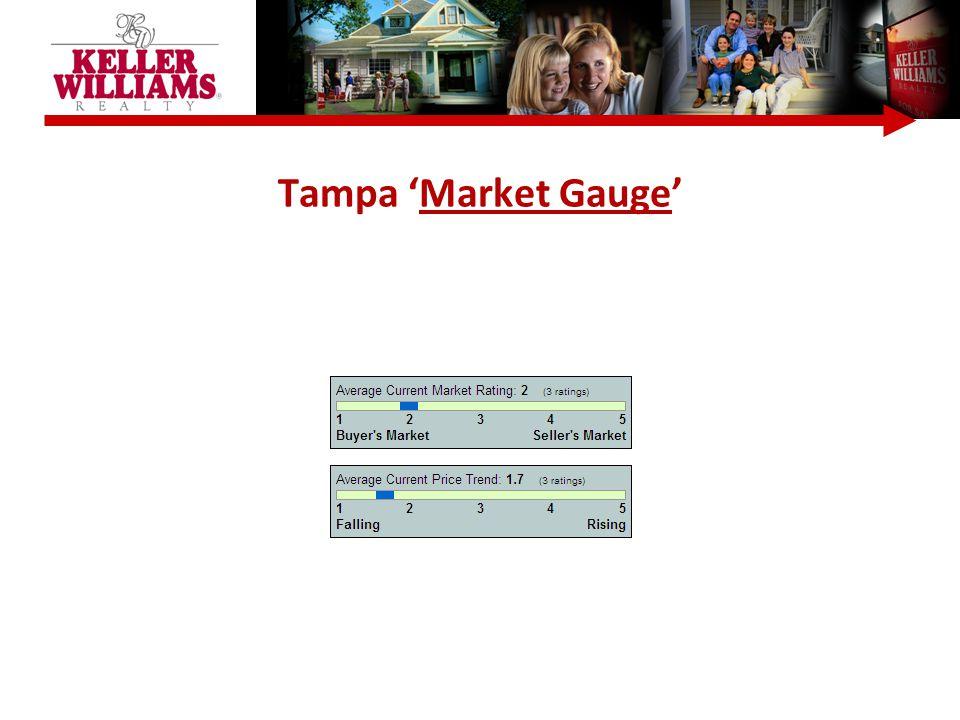 Tampa 'Market Gauge'