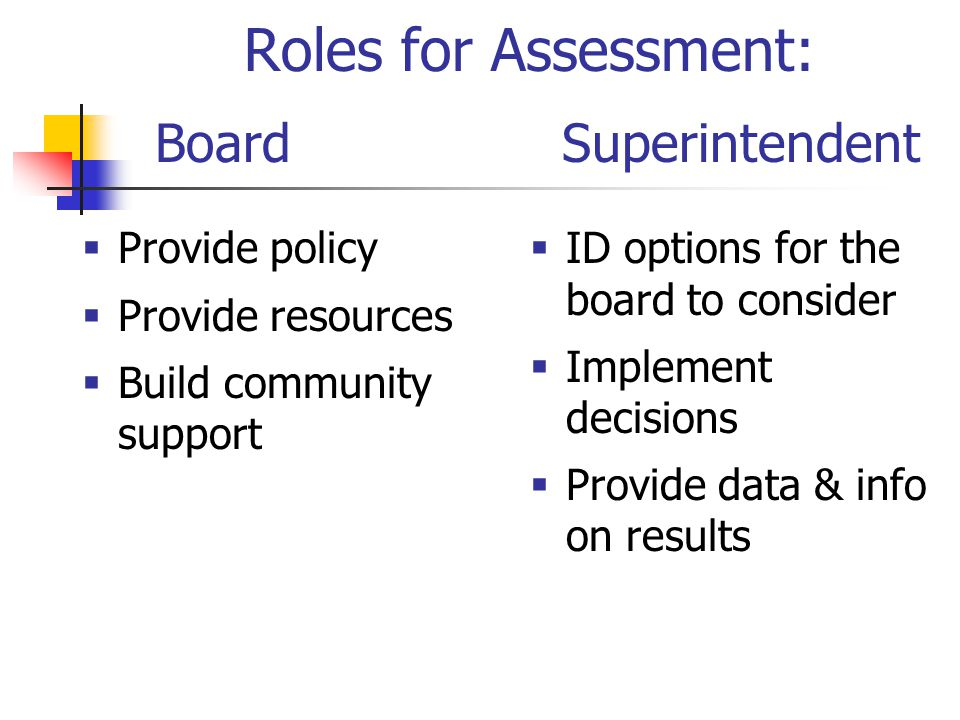 Roles for Assessment: Board  Provide policy  Provide resources  Build community support  ID options for the board to consider  Implement decisions  Provide data & info on results Superintendent