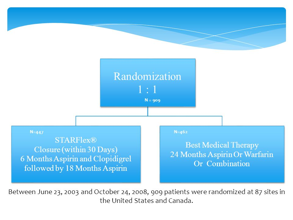Randomization 1 : 1 STARFlex® Closure (within 30 Days) 6 Months Aspirin and Clopidigrel followed by 18 Months Aspirin Best Medical Therapy 24 Months Aspirin Or Warfarin Or Combination Between June 23, 2003 and October 24, 2008, 909 patients were randomized at 87 sites in the United States and Canada.