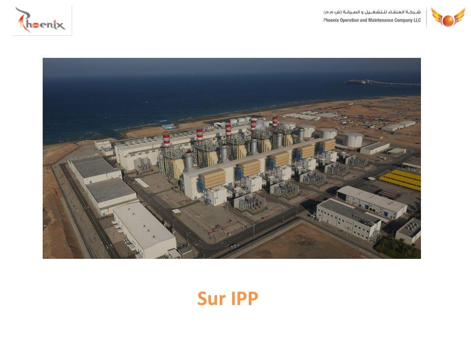 Sur IPP