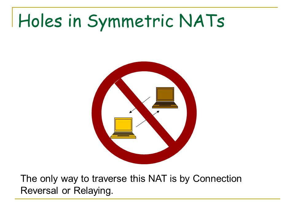 Holes in Symmetric NATs The only way to traverse this NAT is by Connection Reversal or Relaying.