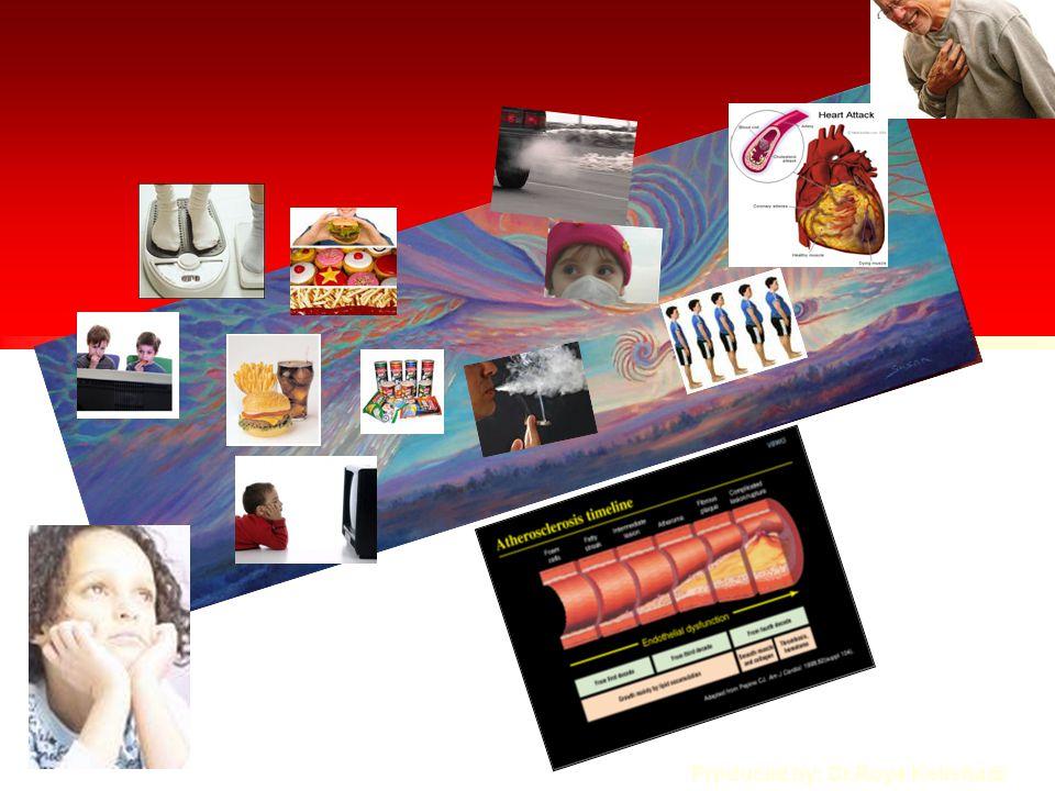 Produced by: Dr.Roya Kelishadi