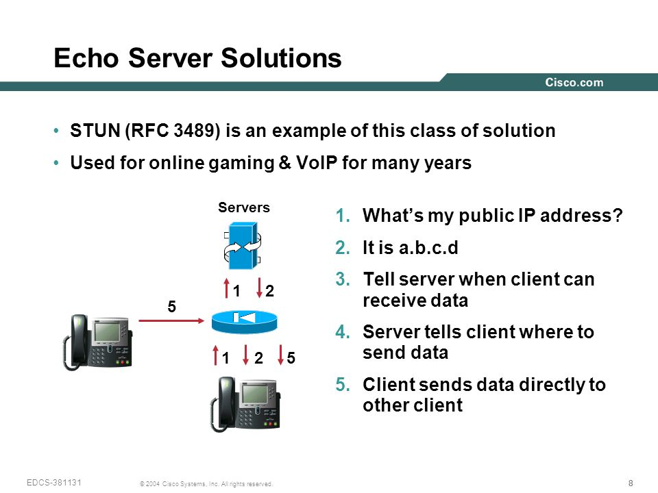 888 © 2004 Cisco Systems, Inc. All rights reserved. EDCS-381131 Echo Server Solutions 1.What's my public IP address? 2.It is a.b.c.d 3.Tell server whe