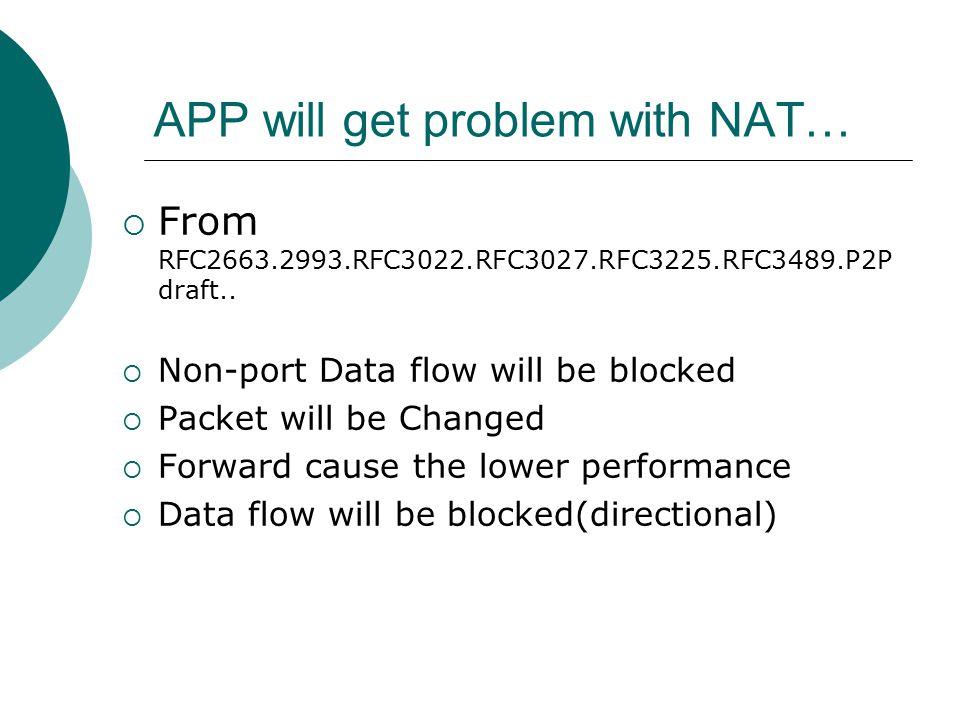 APP will get problem with NAT…  From RFC2663.2993.RFC3022.RFC3027.RFC3225.RFC3489.P2P draft..