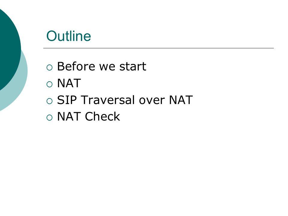Outline  Before we start  NAT  SIP Traversal over NAT  NAT Check