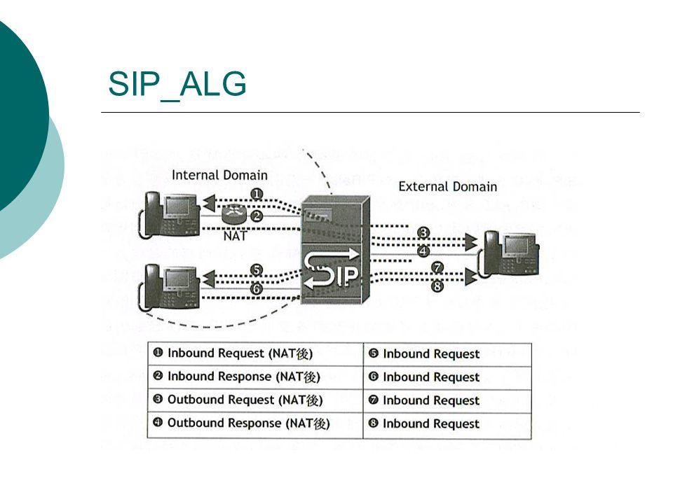 SIP_ALG
