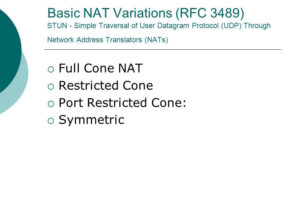 Basic NAT Variations (RFC 3489) STUN - Simple Traversal of User Datagram Protocol (UDP) Through Network Address Translators (NATs)  Full Cone NAT  Restricted Cone  Port Restricted Cone:  Symmetric