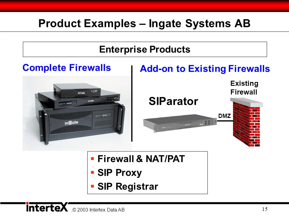 © 2003 Ingate Systems AB © 2003 Intertex Data AB 15 Product Examples – Ingate Systems AB Complete Firewalls Add-on to Existing Firewalls  Firewall & NAT/PAT  SIP Proxy  SIP Registrar Enterprise Products DMZ Existing Firewall SIParator