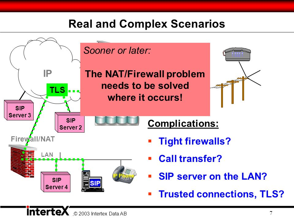 © 2003 Ingate Systems AB © 2003 Intertex Data AB 7 Internet IP Real and Complex Scenarios SIP /PSTN Gateway Complications:  Tight firewalls.