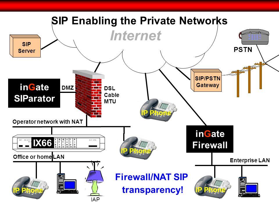Firewall/NAT problems. Firewall/NAT SIP transparency.