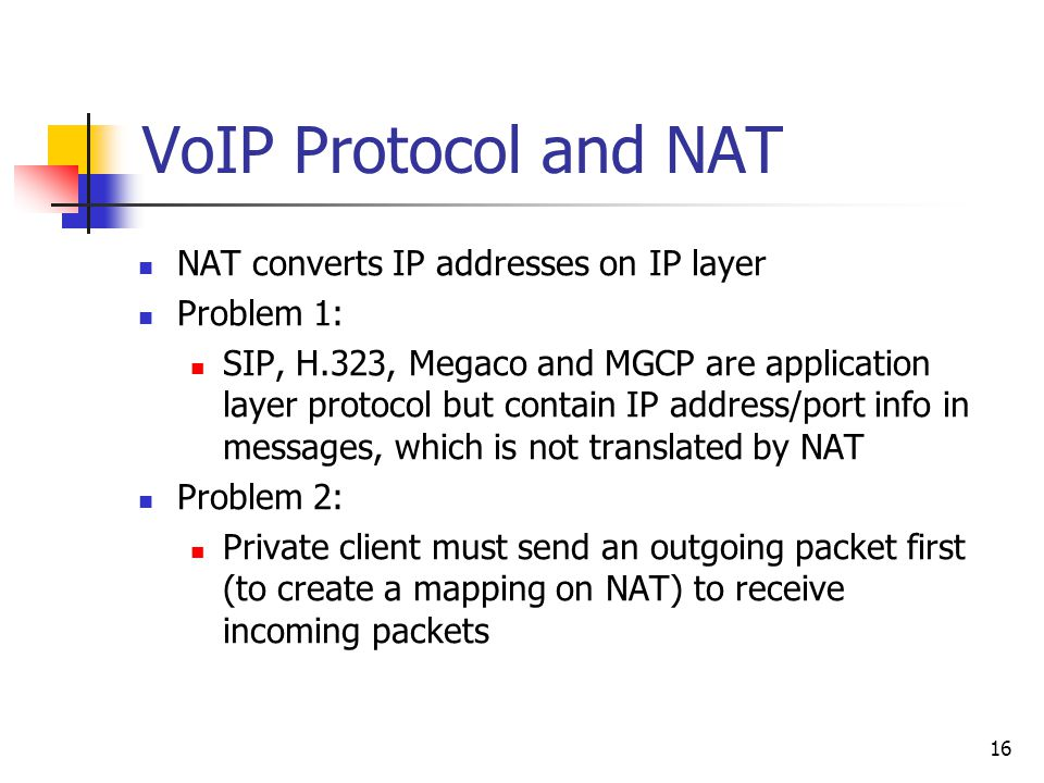 16 VoIP Protocol and NAT NAT converts IP addresses on IP layer Problem 1: SIP, H.323, Megaco and MGCP are application layer protocol but contain IP ad