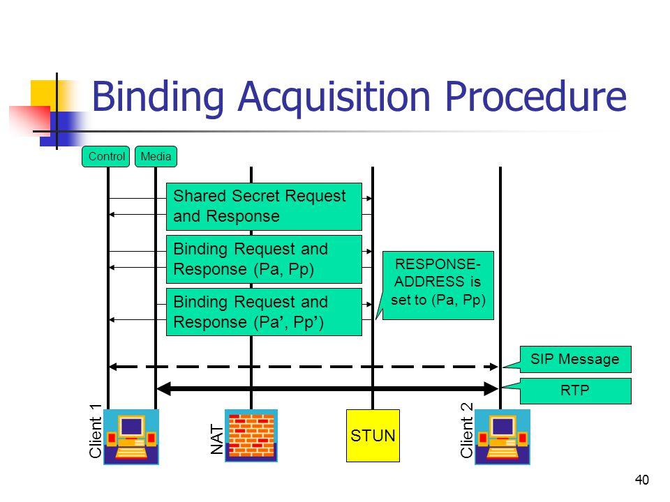 40 Binding Acquisition Procedure STUN Client 1 NAT Client 2 ControlMedia SIP Message RTP Shared Secret Request and Response Binding Request and Respon