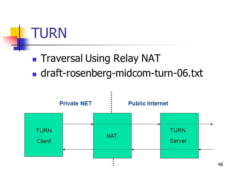 48 TURN Traversal Using Relay NAT draft-rosenberg-midcom-turn-06.txt TURN Client NAT TURN Server Public InternetPrivate NET
