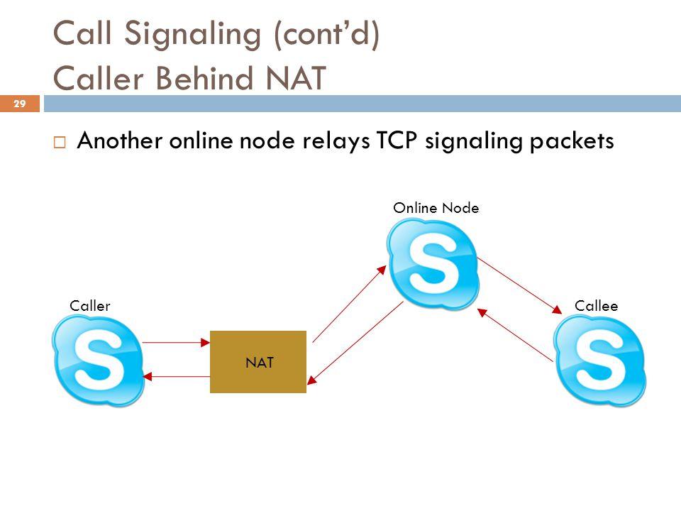 Call Signaling (cont'd) Caller Behind NAT  Another online node relays TCP signaling packets NAT CallerCallee Online Node 29