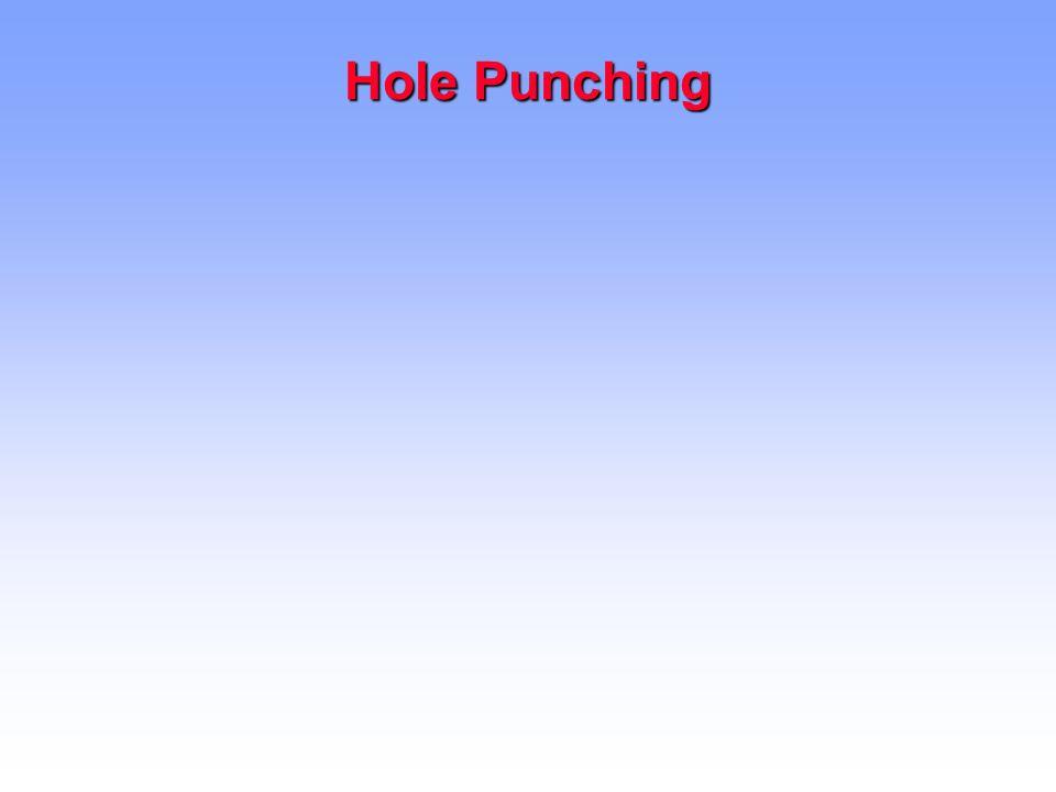 Hole Punching