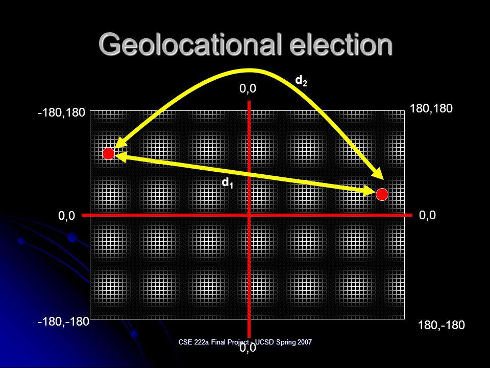 CSE 222a Final Project - UCSD Spring 2007 Geolocational election 0,0 -180,180 180,-180 -180,-180 180,180 d1d1 d2d2
