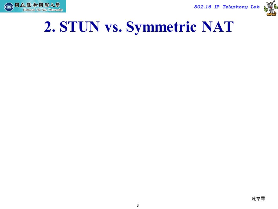3 TAC2000/2000.7 802.16 IP Telephony Lab 2. STUN vs. Symmetric NAT 陳韋霖