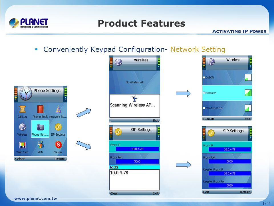 www.planet.com.tw 9 / 14 Product Features  Conveniently Keypad Configuration- Network Setting