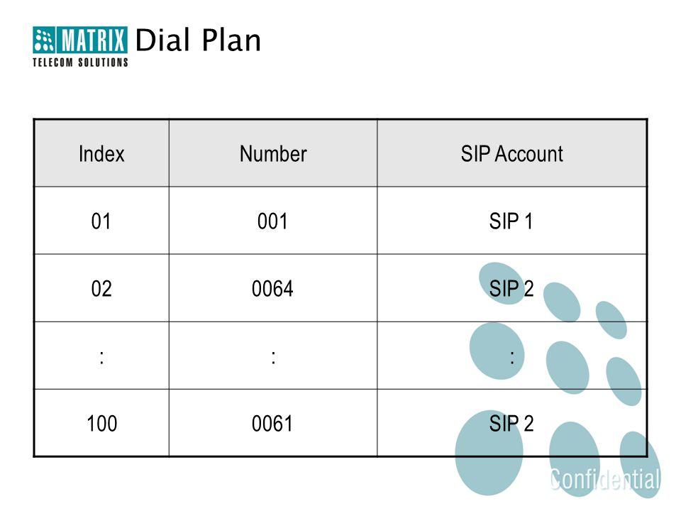 IndexNumberSIP Account 01001SIP 1 020064SIP 2 ::: 1000061SIP 2 Dial Plan