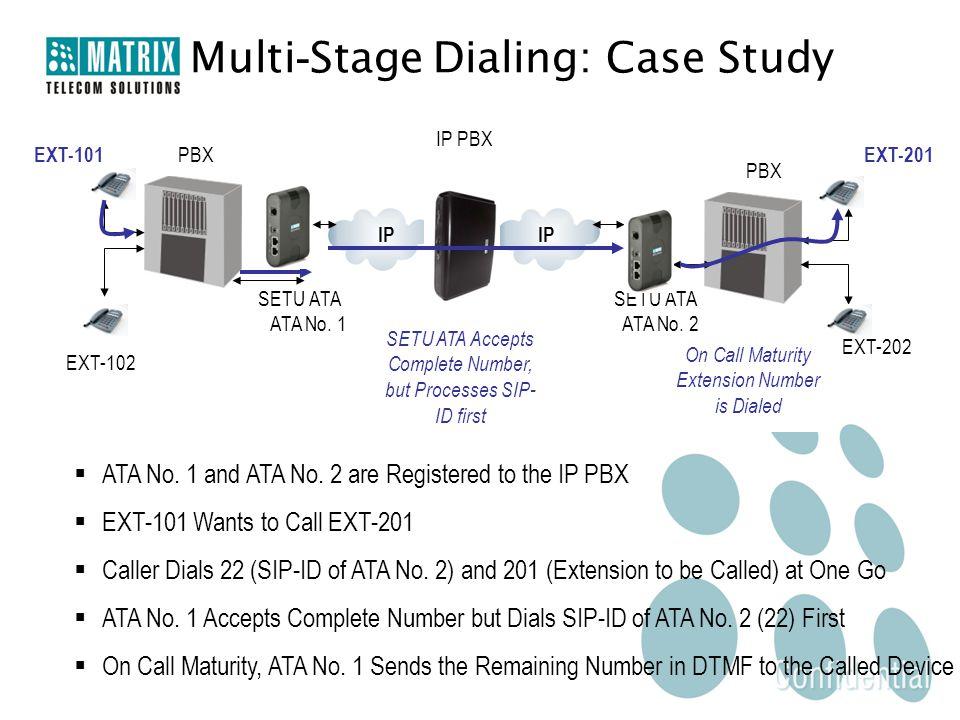 IP PBX IP SETU ATA PBX EXT-101 EXT-102 EXT-201 EXT-202 ATA No.