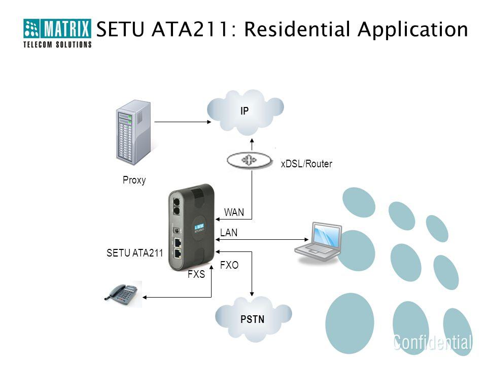 WAN LAN FXS FXO Proxy xDSL/Router IP PSTN SETU ATA211 SETU ATA211: Residential Application