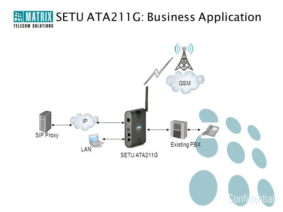 SIP Proxy LAN IP SETU ATA211G SETU ATA211G: Business Application GSM Existing PBX