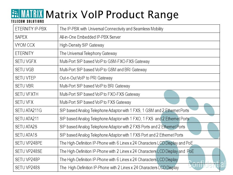 Matrix VoIP Product Range ETERNITY IP-PBXThe IP-PBX with Universal Connectivity and Seamless Mobility SAPEXAll-in-One Embedded IP-PBX Server VYOM CCXH