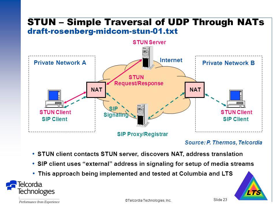 LTS ©Telcordia Technologies, Inc. Slide 22 NAT Traversal  Network Address Translators (NATs) map a private IP address space to externally visible (pu