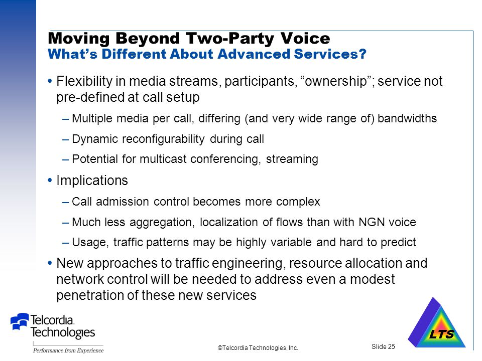 LTS ©Telcordia Technologies, Inc. Slide 24 Advanced Services  VoIP: natural platform for evolution to advanced services –Supports intelligent termina
