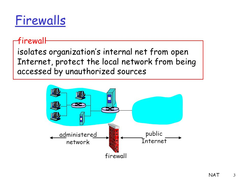 NAT3 Firewalls isolates organization's internal net from open Internet, protect the local network from being accessed by unauthorized sources firewall