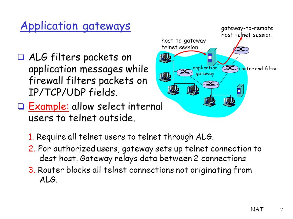 NAT7 Application gateways  ALG filters packets on application messages while firewall filters packets on IP/TCP/UDP fields.  Example: allow select i