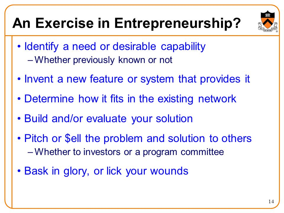 An Exercise in Entrepreneurship.