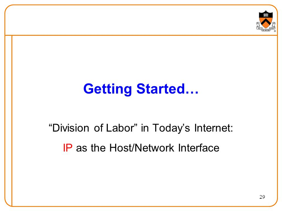 Getting Started… Division of Labor in Today's Internet: IP as the Host/Network Interface 29