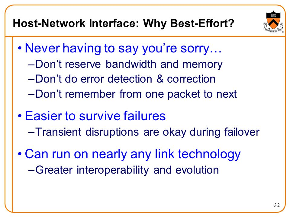 32 Host-Network Interface: Why Best-Effort.