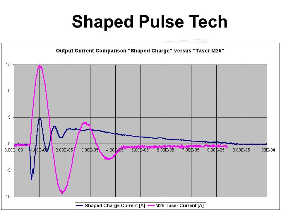 Shaped Pulse Tech