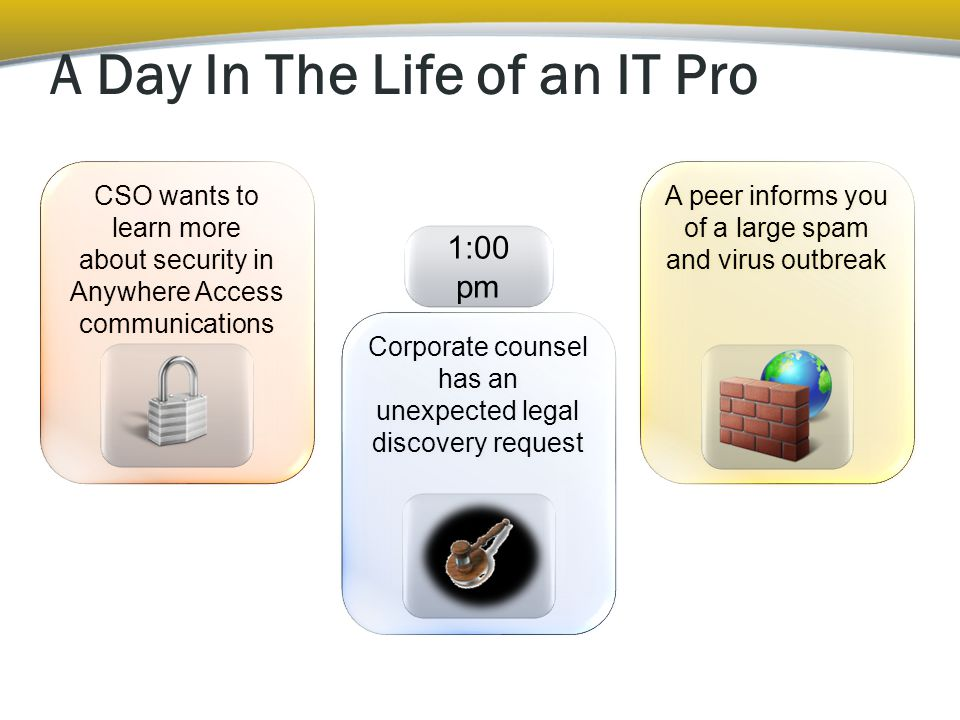 CSO wants to learn more about security in Anywhere Access communications Corporate counsel has an unexpected legal discovery request A peer informs you of a large spam and virus outbreak 1:00 pm A Day In The Life of an IT Pro