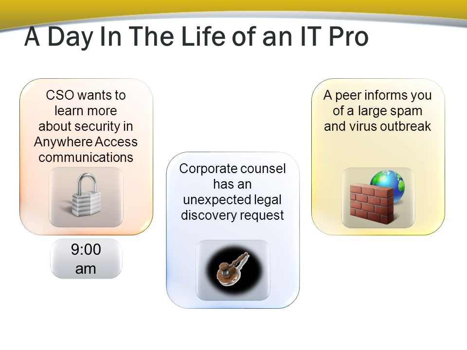 A Day In The Life of an IT Pro CSO wants to learn more about security in Anywhere Access communications Corporate counsel has an unexpected legal disc