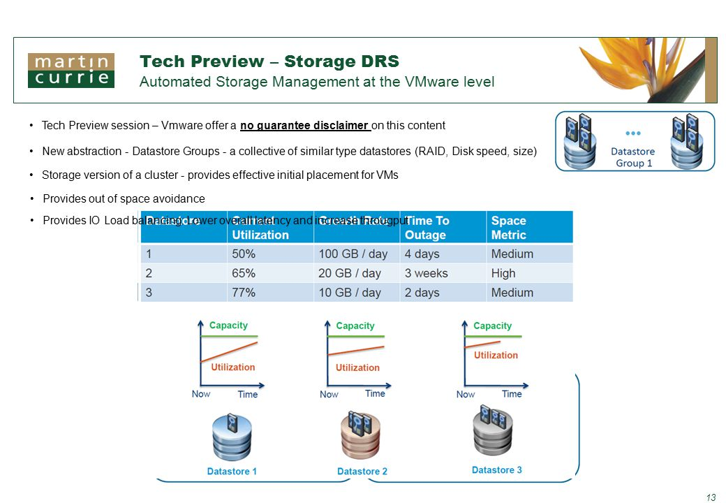 13 Tech Preview – Storage DRS Automated Storage Management at the VMware level Storage version of a cluster - provides effective initial placement for VMs Tech Preview session – Vmware offer a no guarantee disclaimer on this content New abstraction - Datastore Groups - a collective of similar type datastores (RAID, Disk speed, size) Provides out of space avoidance Provides IO Load balancing: Lower overall latency and increase througput