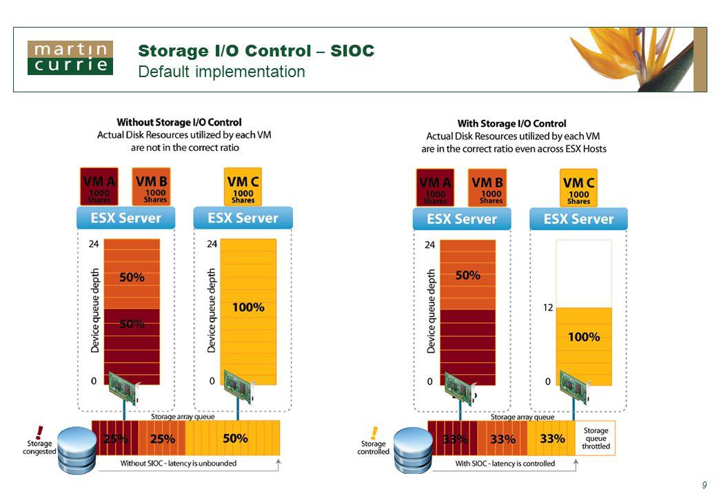 Storage I/O Control – SIOC Default implementation 9