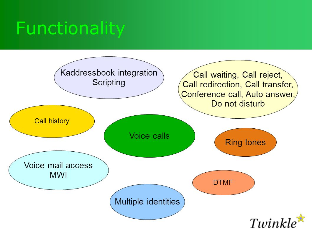 Functionality Voice calls Call waiting, Call reject, Call redirection, Call transfer, Conference call, Auto answer, Do not disturb Ring tones Multiple