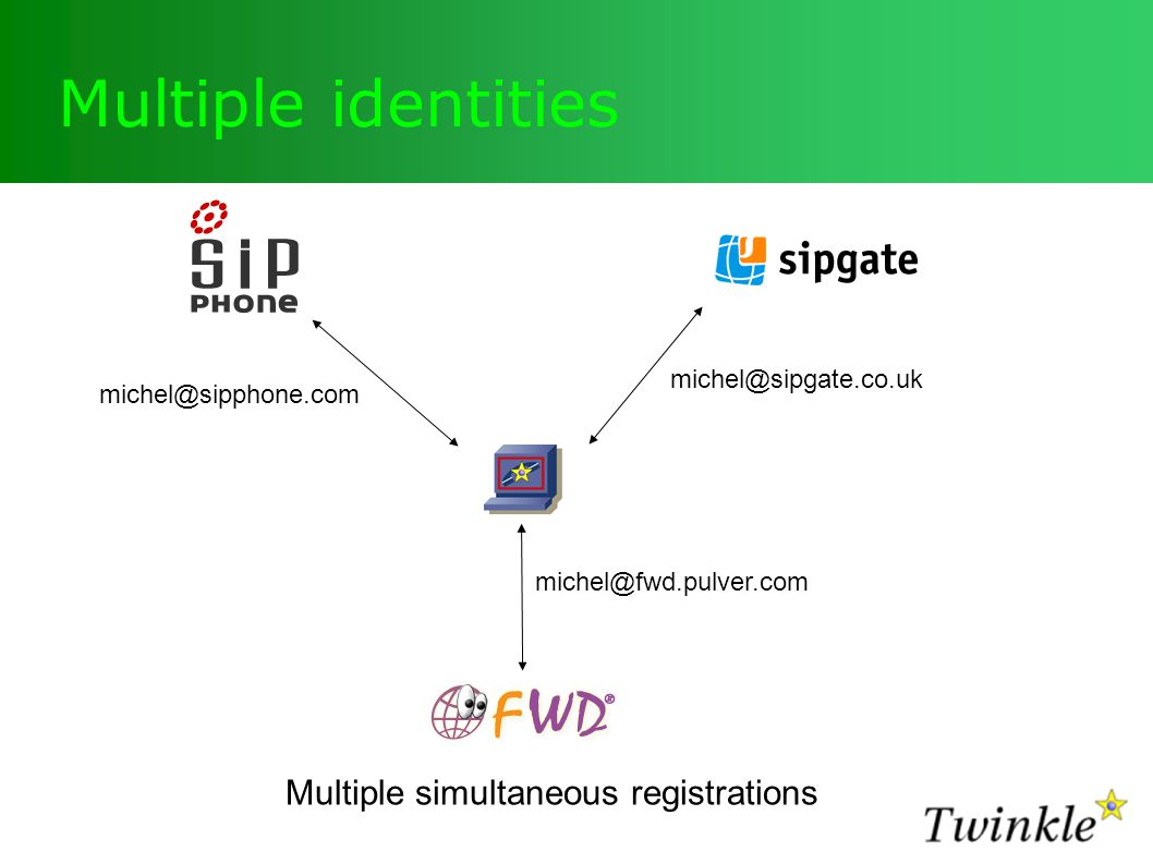 Multiple identities michel@sipphone.com michel@sipgate.co.uk michel@fwd.pulver.com Multiple simultaneous registrations