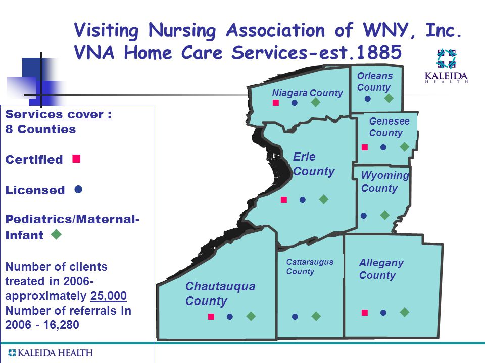 Niagara County Orleans County Erie County Genesee County Wyoming County Chautauqua County Cattaraugus County Allegany County Services cover : 8 Counties Certified Licensed Pediatrics/Maternal- Infant  Number of clients treated in 2006- approximately 25,000 Number of referrals in 2006 - 16,280         Visiting Nursing Association of WNY, Inc.