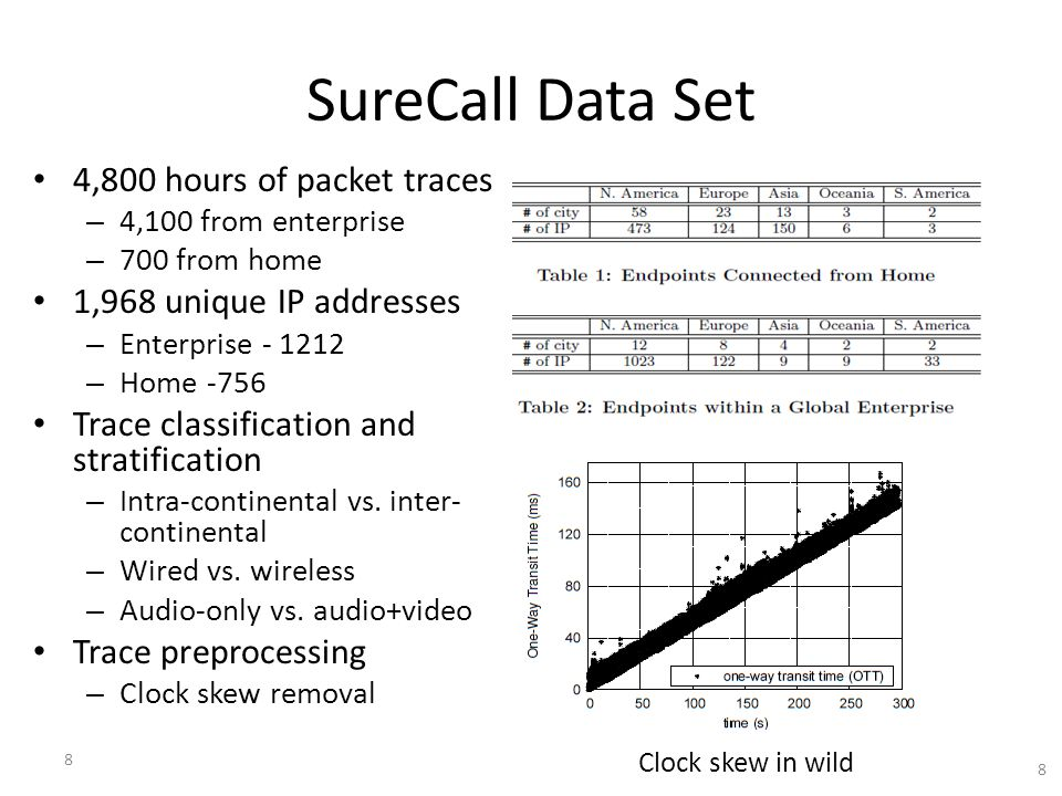 4,800 hours of packet traces – 4,100 from enterprise – 700 from home 1,968 unique IP addresses – Enterprise - 1212 – Home -756 Trace classification and stratification – Intra-continental vs.