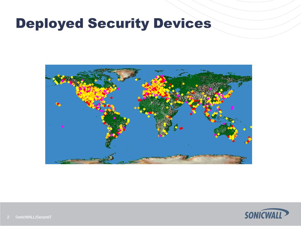 SonicWALL/SecureIT 2 Deployed Security Devices
